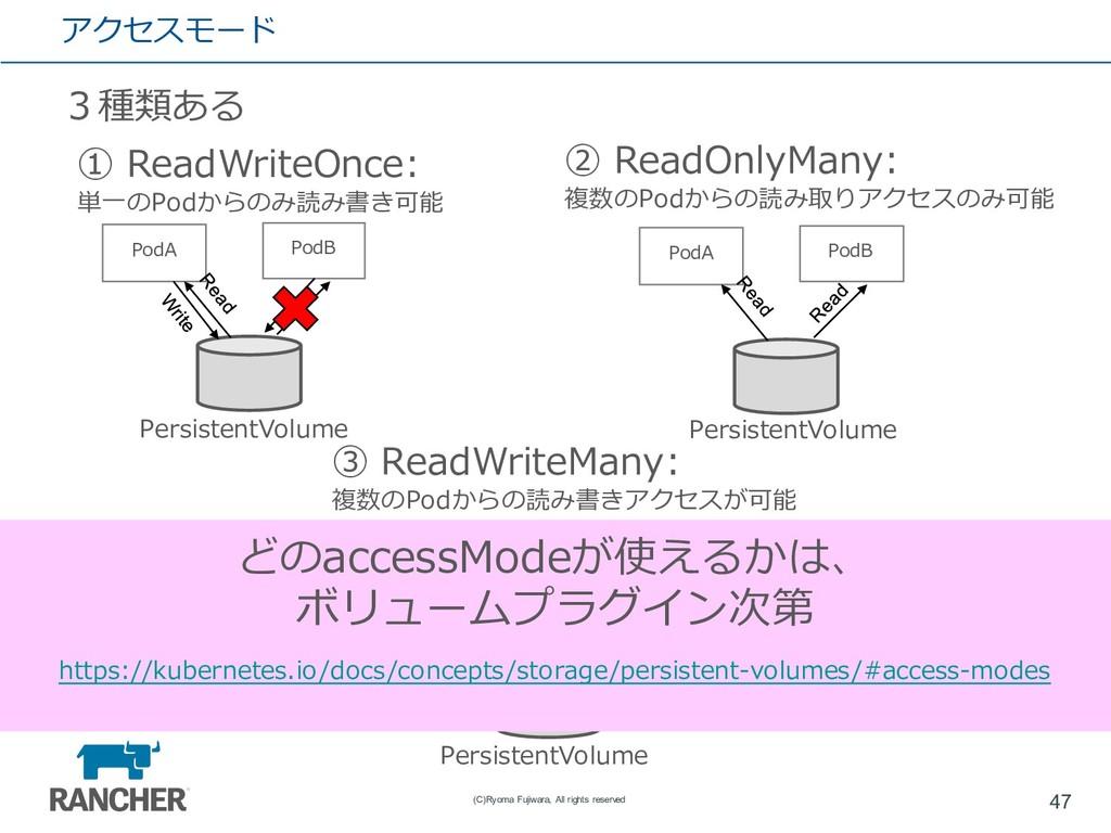 アクセスモード 3種類ある 47 (C)Ryoma Fujiwara, All rights ...
