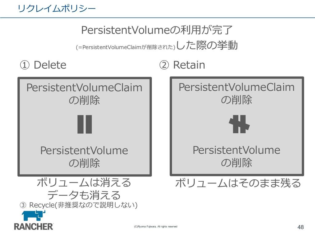 リクレイムポリシー PersistentVolumeの利⽤が完了 (=PersistentVo...