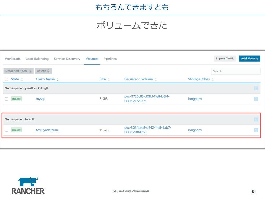 もちろんできますとも ボリュームできた 65 (C)Ryoma Fujiwara, All r...