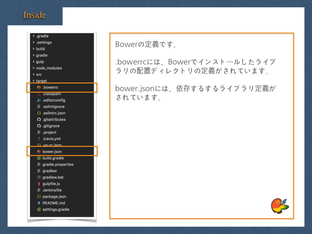 Inside Bowerの定義です。 .bowerrcには、Bowerでインストールしたライブ...