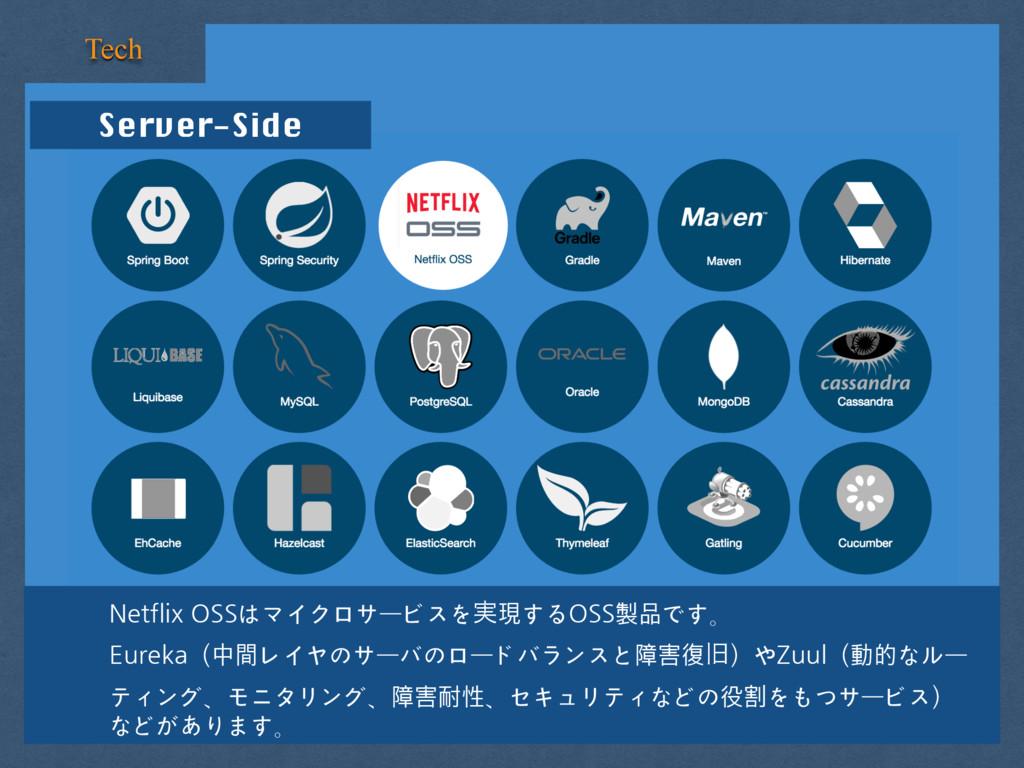Server-Side Tech Netflix OSSはマイクロサービスを࣮現するOSS製品...