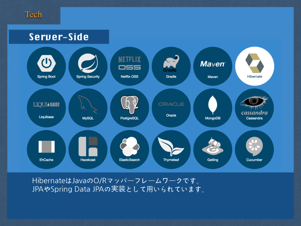 Server-Side Tech HibernateはJavaのO/Rマッパーフレームワークで...
