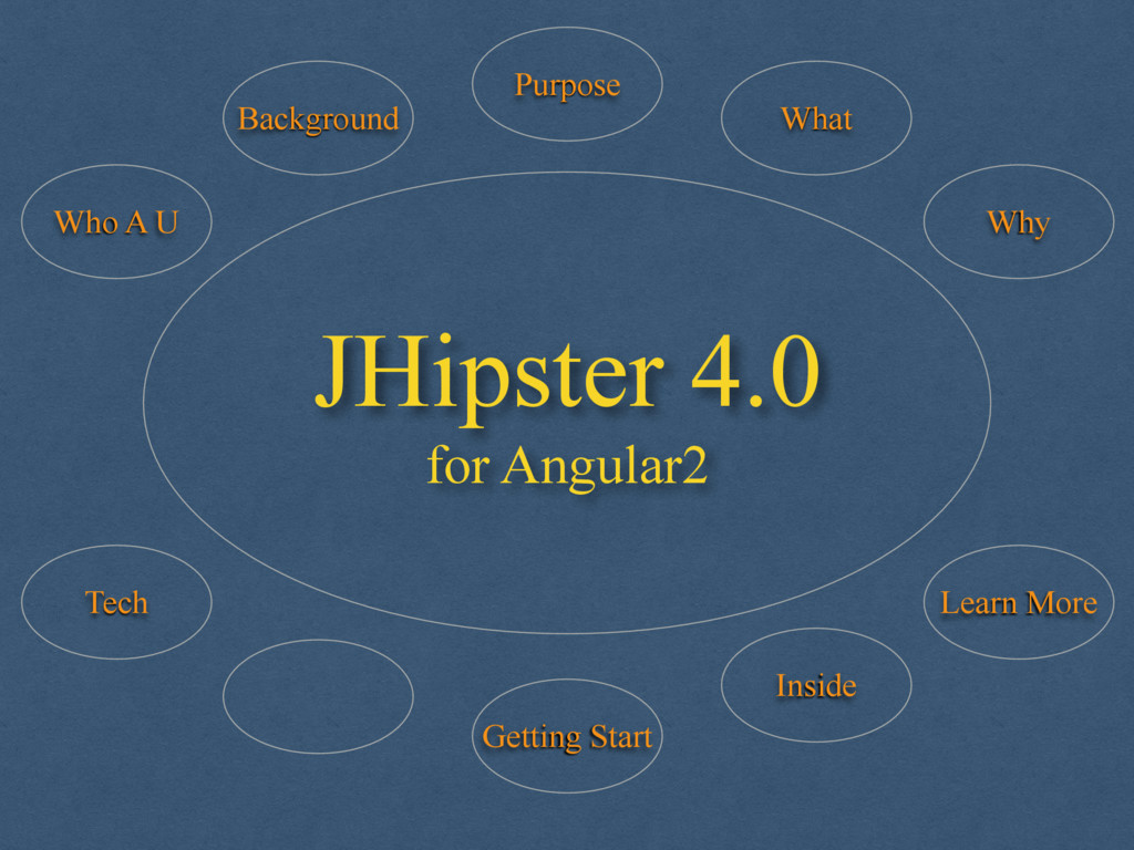 Who A U Background What Learn More JHipster 4.0...