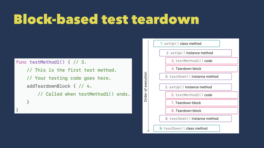 Block-based test teardown