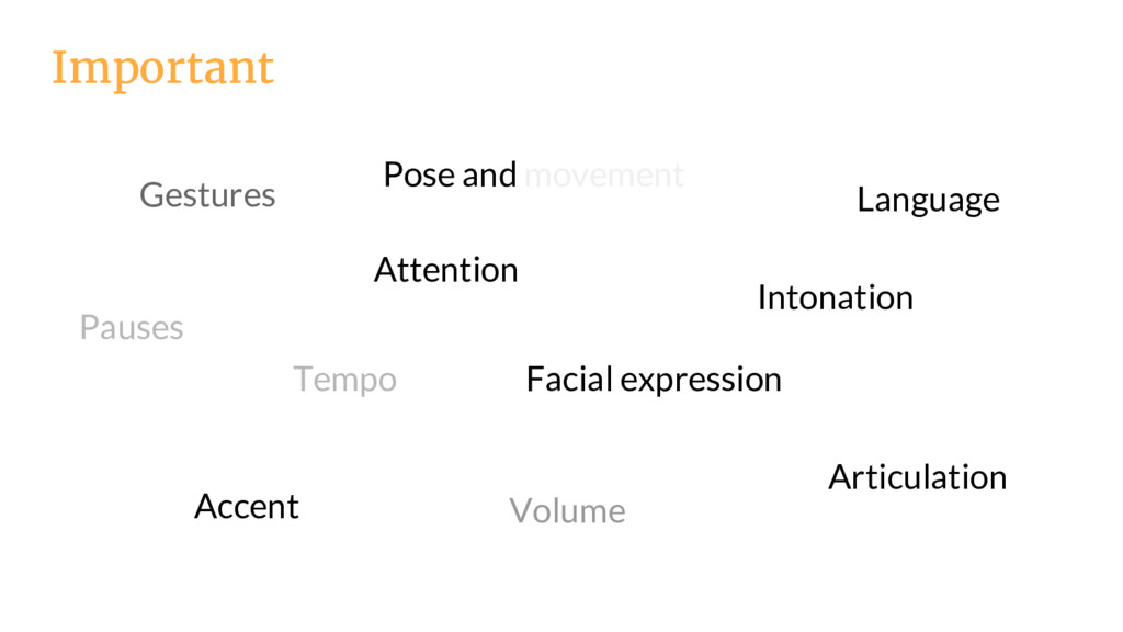 Tempo Attention Facial expression Volume Accent...