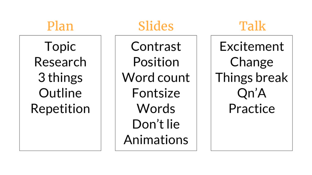 Topic Research 3 things Outline Repetition Cont...