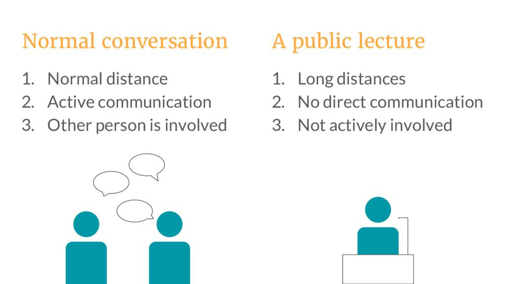 Normal conversation 1. Normal distance 2. Activ...