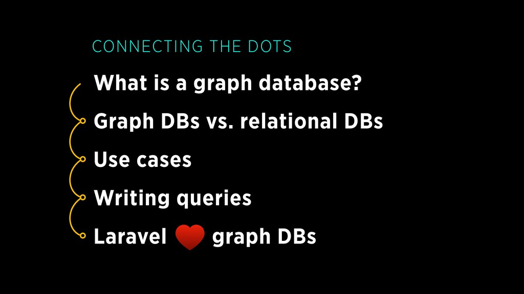 What is a graph database? CONNECTING THE DOTS G...