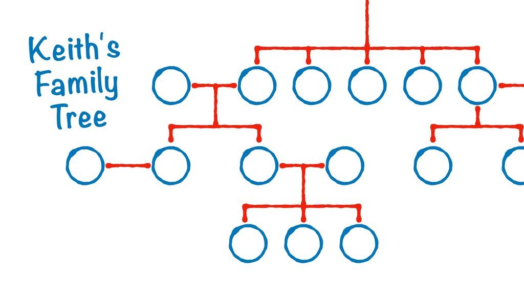 Keith's Family Tree