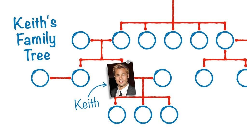 Keith's Family Tree Keith