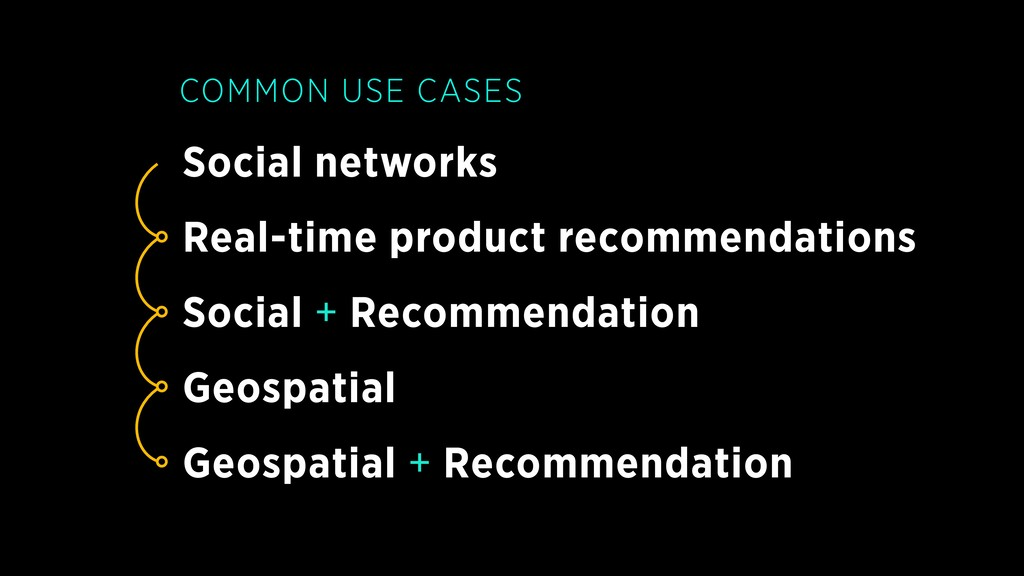 Social networks COMMON USE CASES Real-time prod...