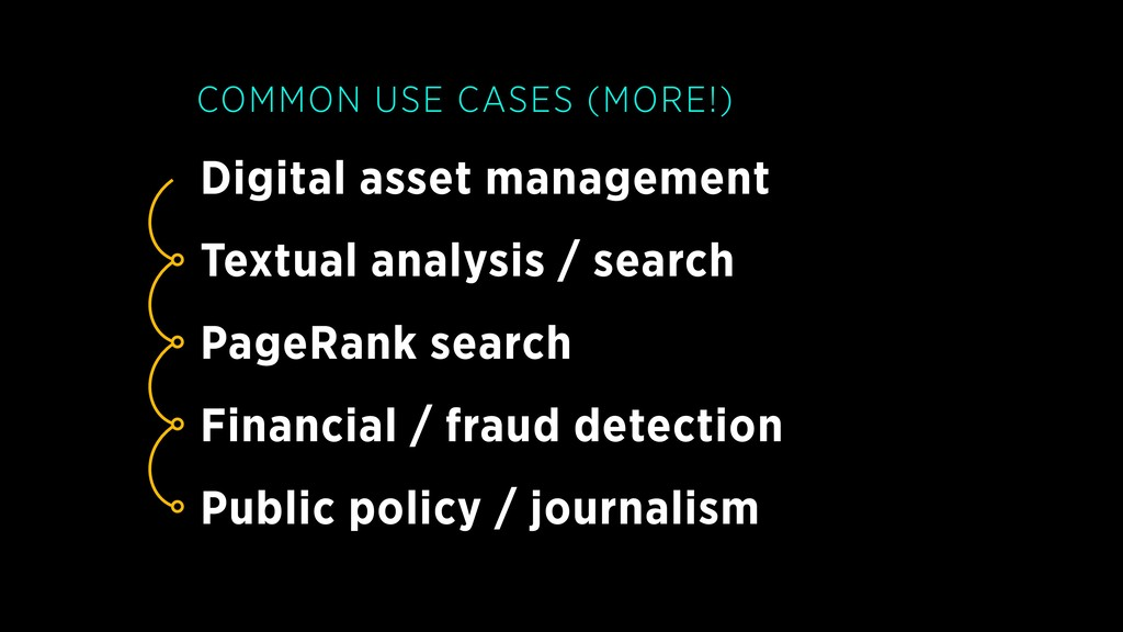 Digital asset management COMMON USE CASES (MORE...
