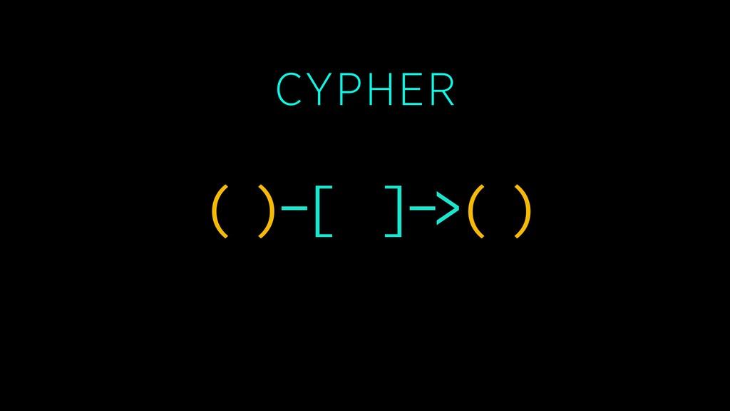 CYPHER ( )-[ ]->( )