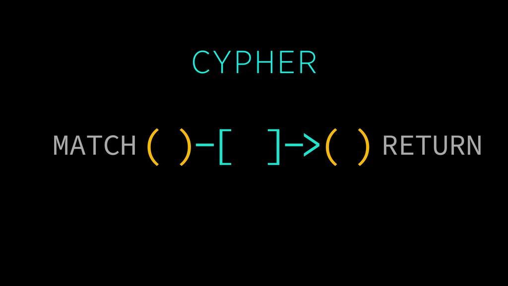 CYPHER ( )-[ ]->( ) MATCH RETURN