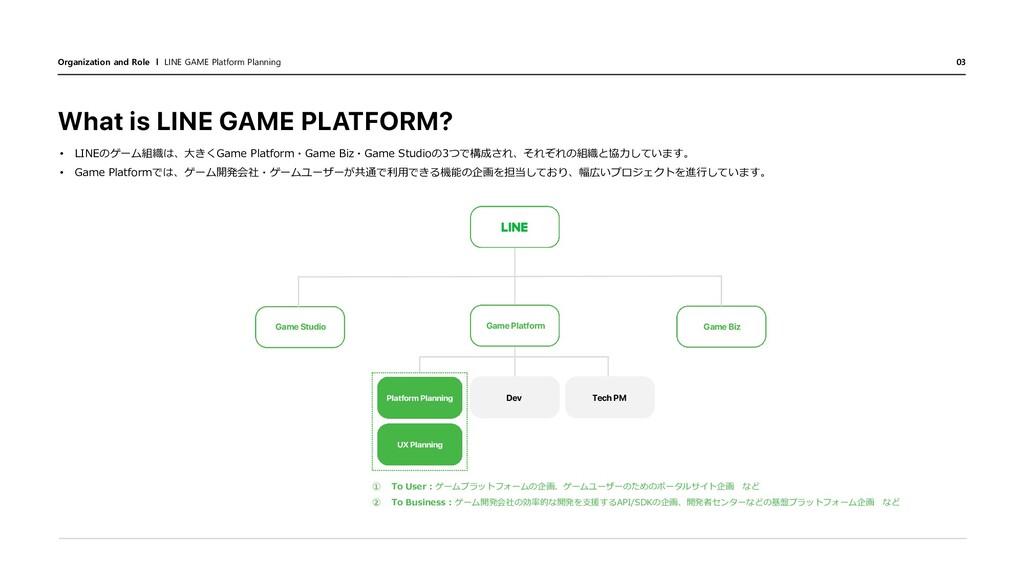 Organization and Role l LINE GAME Platform Plan...