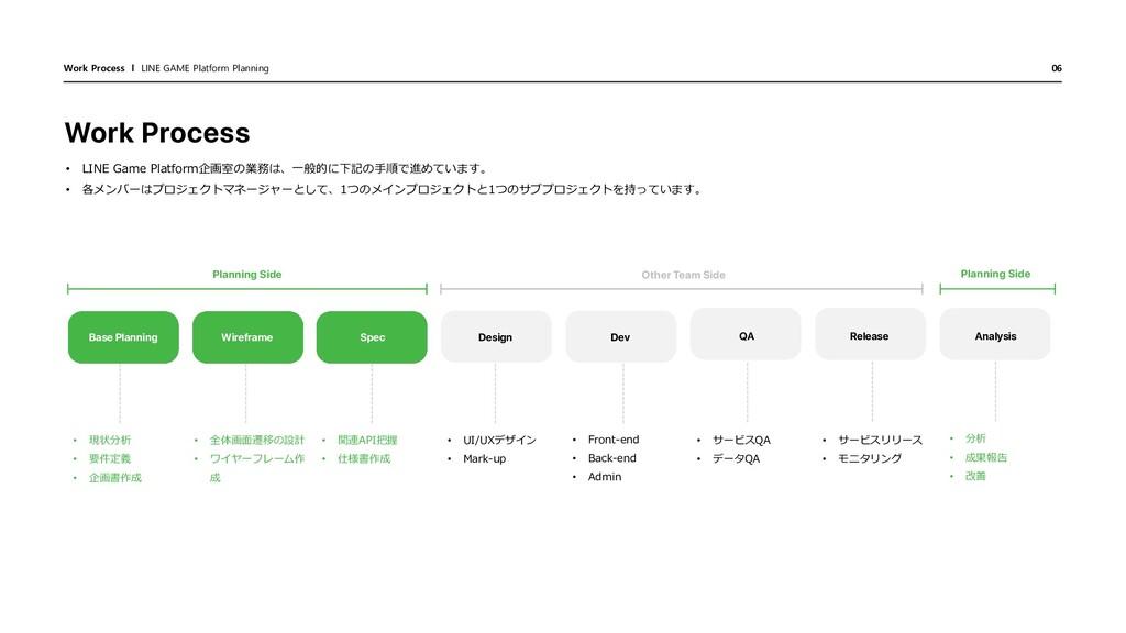 Work Process l LINE GAME Platform Planning 06 •...