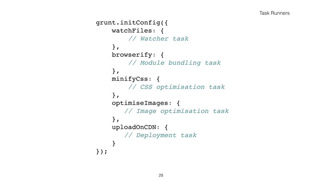 28 grunt.initConfig({ watchFiles: { // Watcher ...