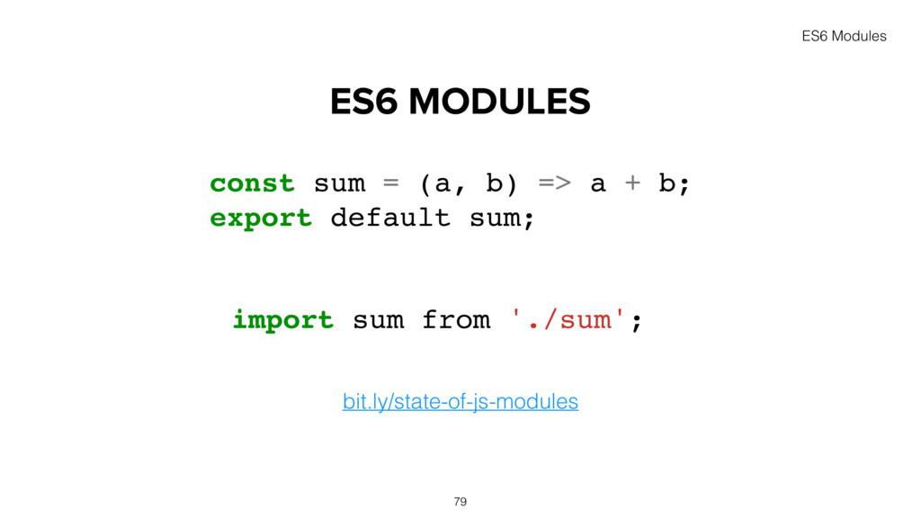 ES6 MODULES 79 ES6 Modules const sum = (a, b) =...