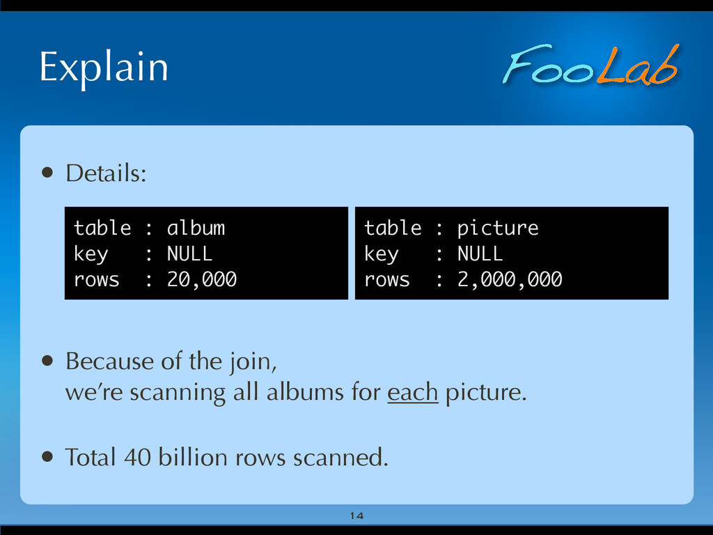 FooLab Explain 14 • Details: • Because of the j...
