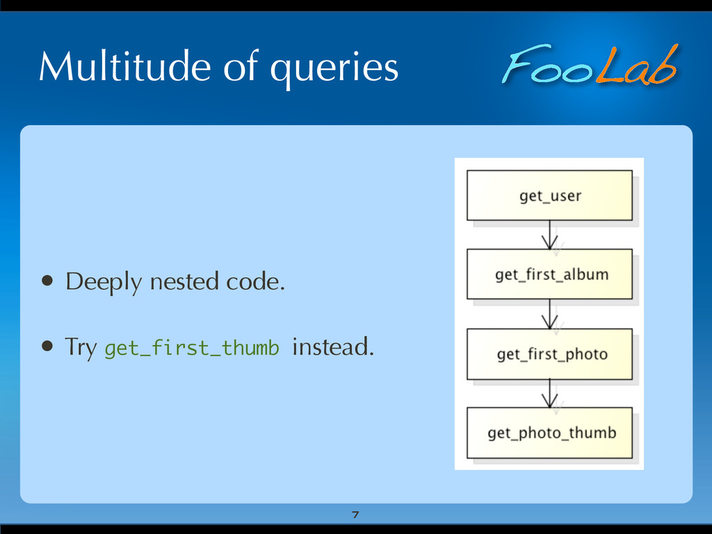 FooLab Multitude of queries • Deeply nested cod...