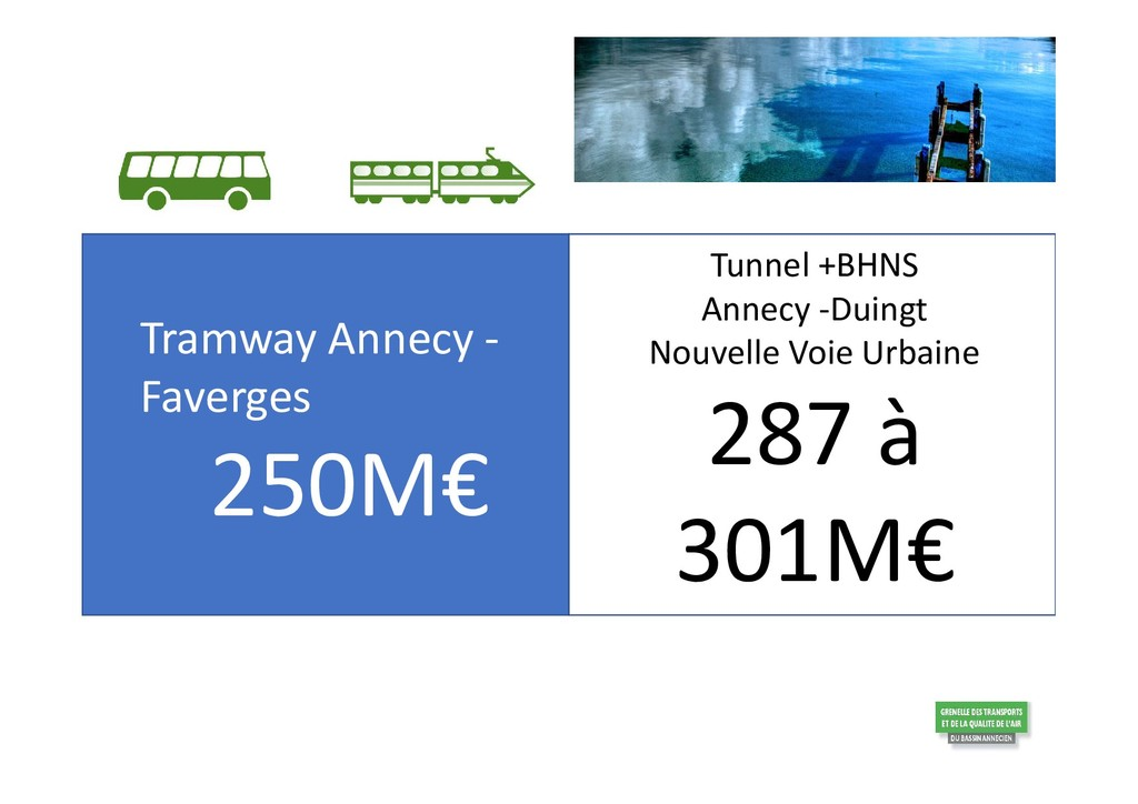 Tramway Annecy - Faverges 250M€ Tunnel +BHNS An...