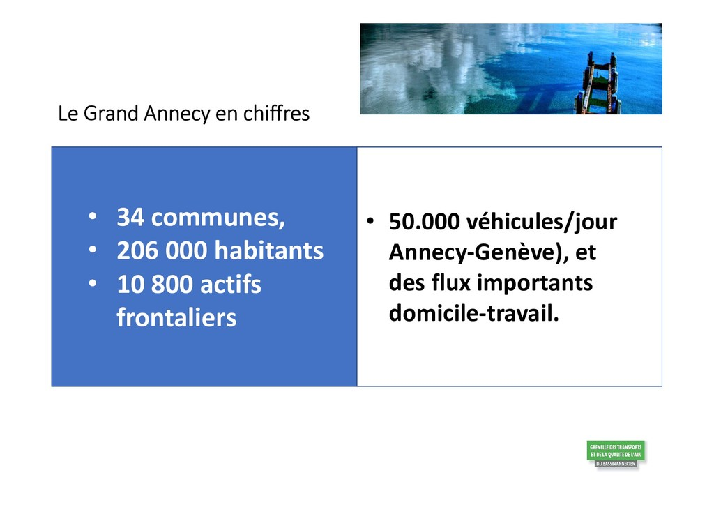 • 34 communes, • 206 000 habitants • 10 800 act...