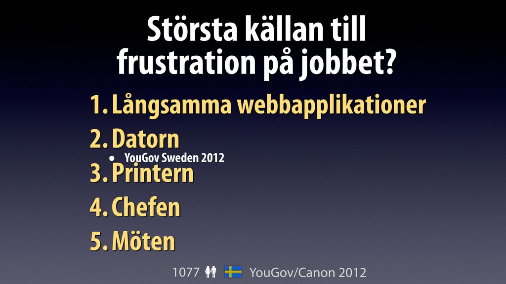 • YouGov Sweden 2012 1.Långsamma webbapplikatio...