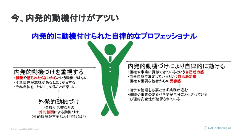 © Opt, Inc. All Rights Reserved. 今、内発的動機付けがアツい ...