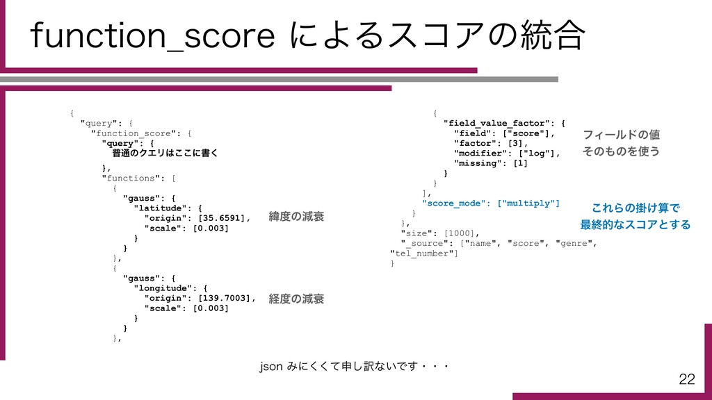"""{ """"query"""": { """"function_score"""": { """"query"""": { ී௨ͷ..."""