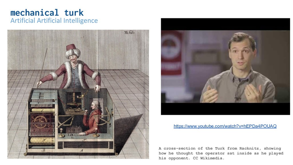 mechanical turk A cross-section of the Turk fro...