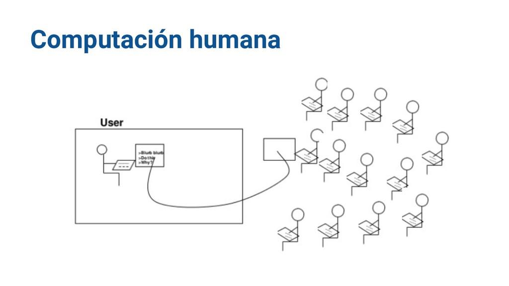 Computación humana