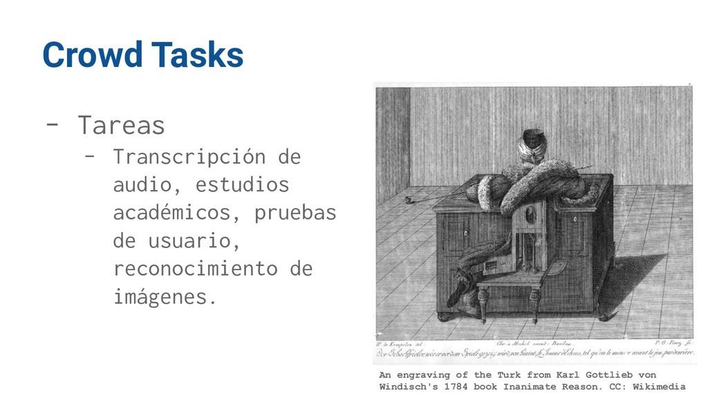 Crowd Tasks - Tareas - Transcripción de audio, ...