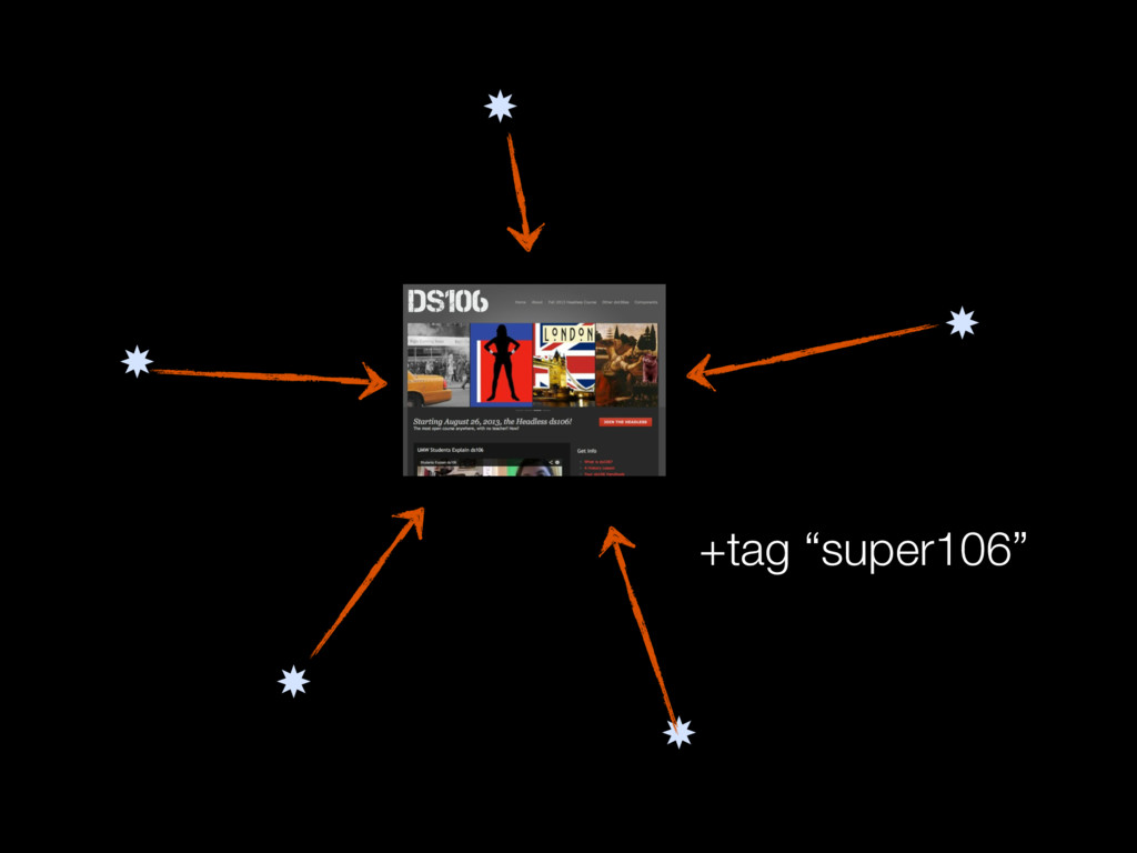 """+tag """"super106"""""""