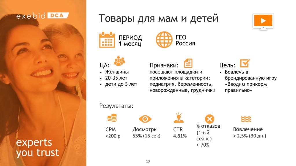 Товары для мам и детей ЦА: • Женщины • 20-35 ле...