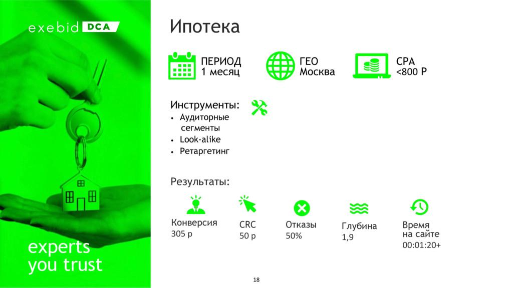 experts you trust Ипотека ПЕРИОД 1 месяц ГЕО Мо...
