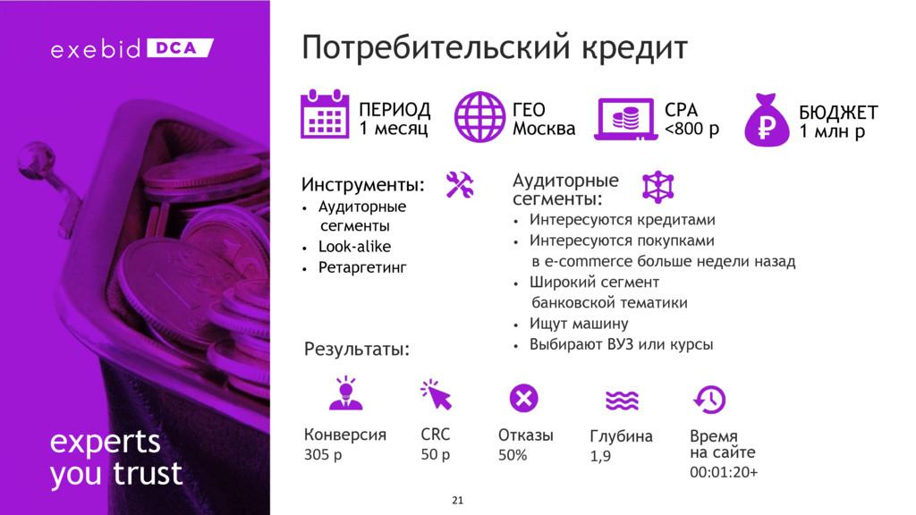 experts you trust ПЕРИОД 1 месяц ГЕО Москва CPA...