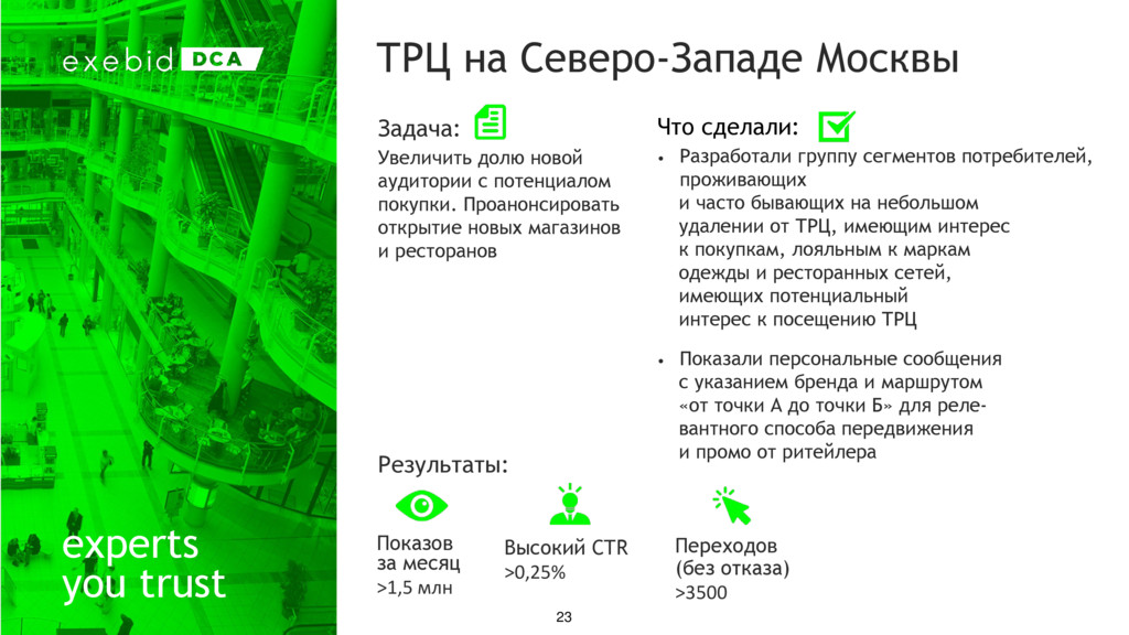 experts you trust ТРЦ на Северо-Западе Москвы З...