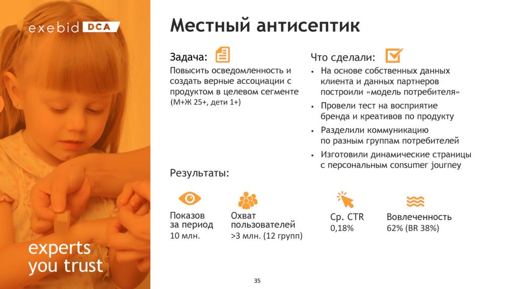 experts you trust Местный антисептик Задача: По...
