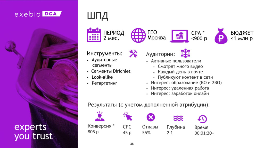 experts you trust ПЕРИОД 2 мес. ГЕО Москва CPA ...