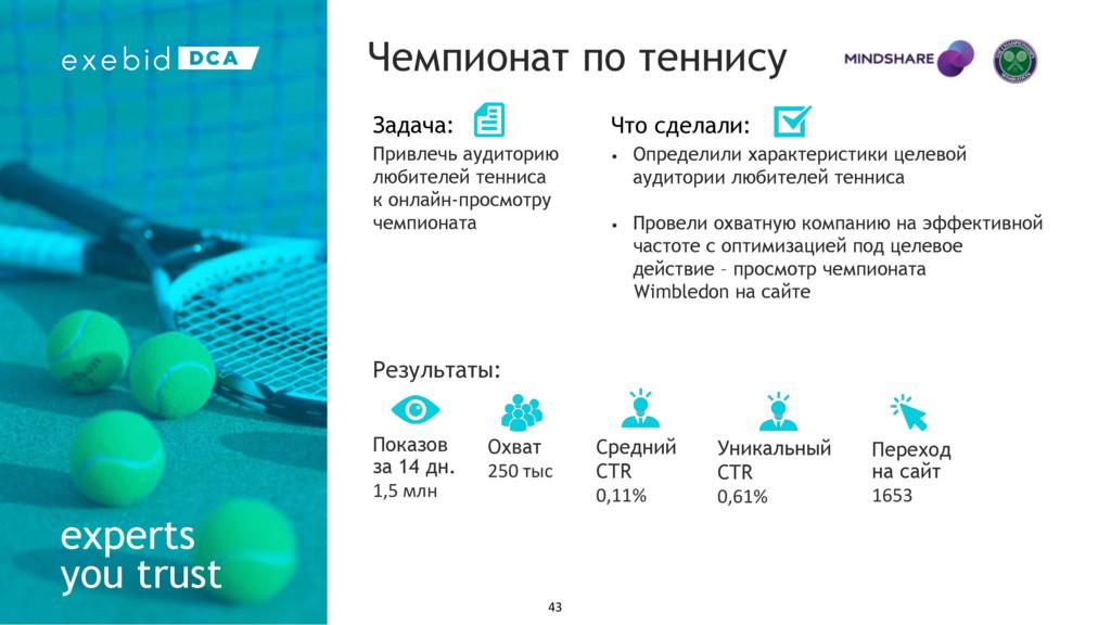 experts you trust Чемпионат по теннису Задача: ...