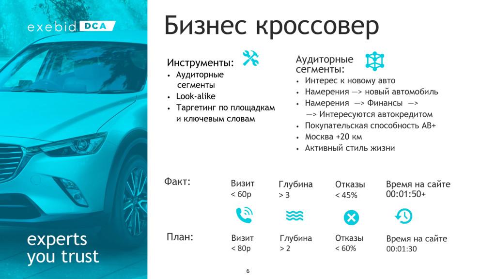 Аудиторные сегменты: • Интерес к новому авто • ...