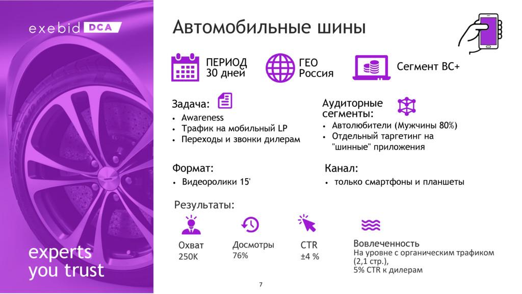 Автомобильные шины experts you trust ПЕРИОД 30 ...