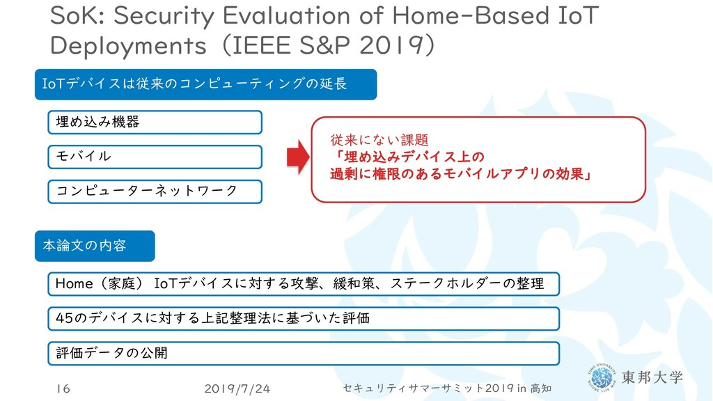 SoK: Security Evaluation of Home-Based IoT Depl...