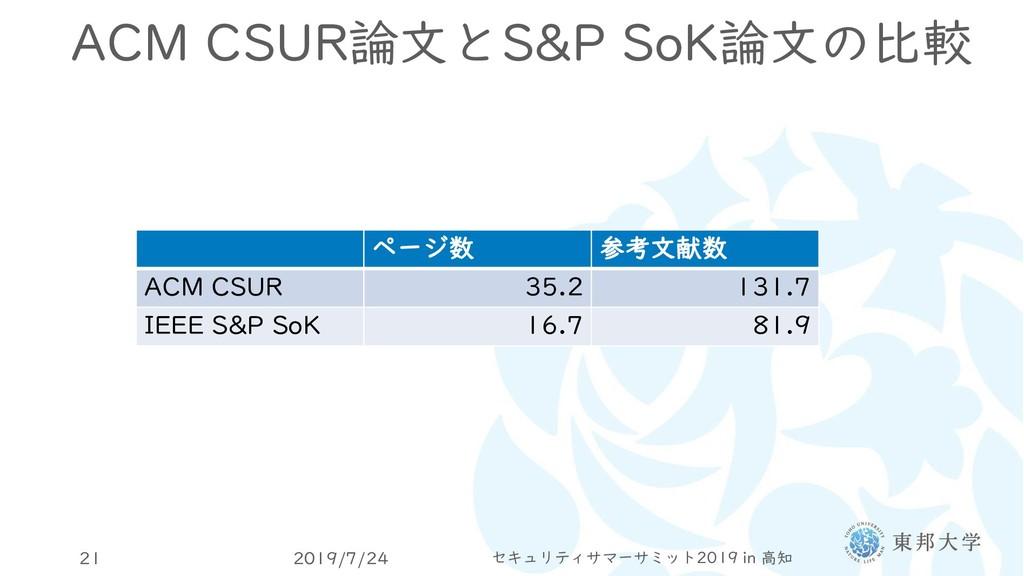 ACM CSUR論文とS&P SoK論文の比較 2019/7/24 セキュリティサマーサミット...