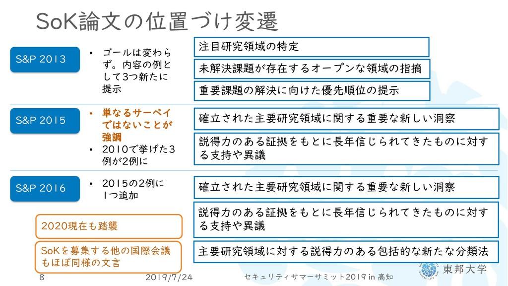 SoK論文の位置づけ変遷 2019/7/24 セキュリティサマーサミット2019 in 高知 ...