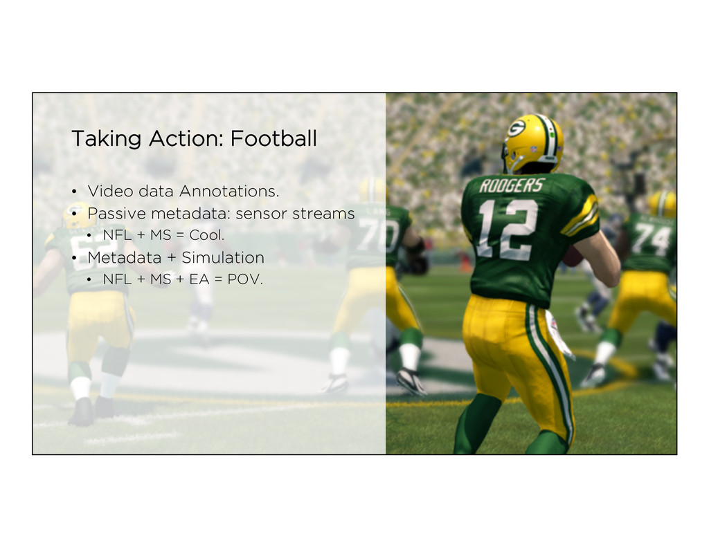 Taking Action: Football • Video data Annotatio...