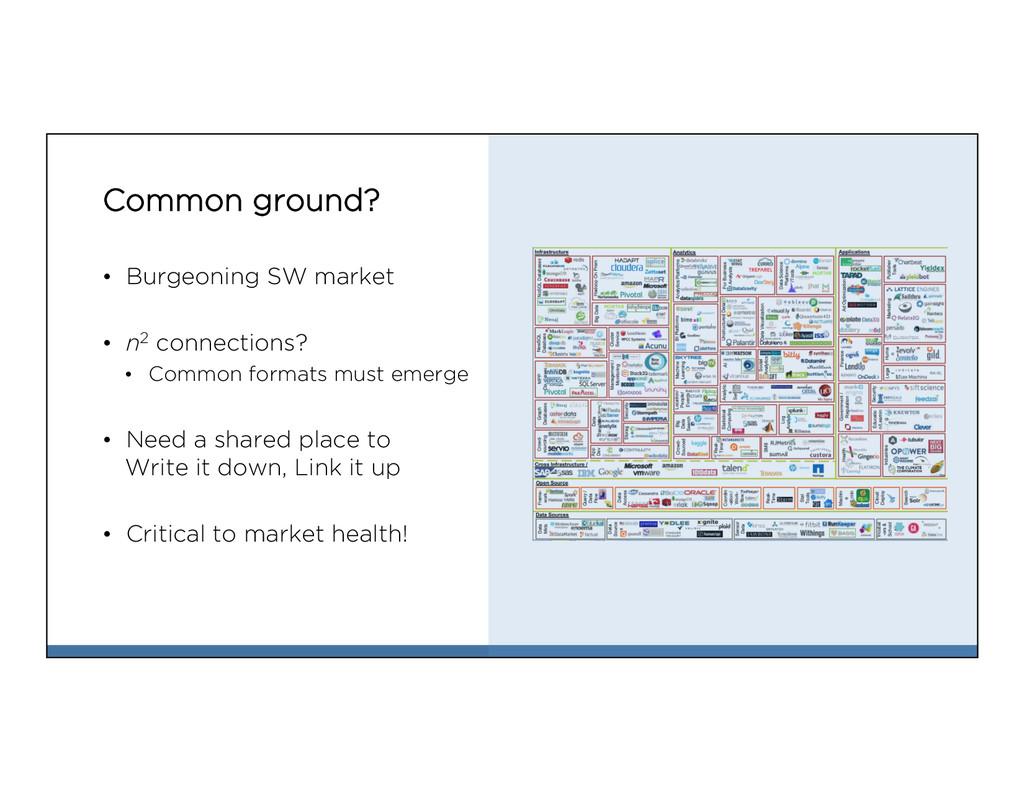 Common ground? • Burgeoning SW market • n2 co...