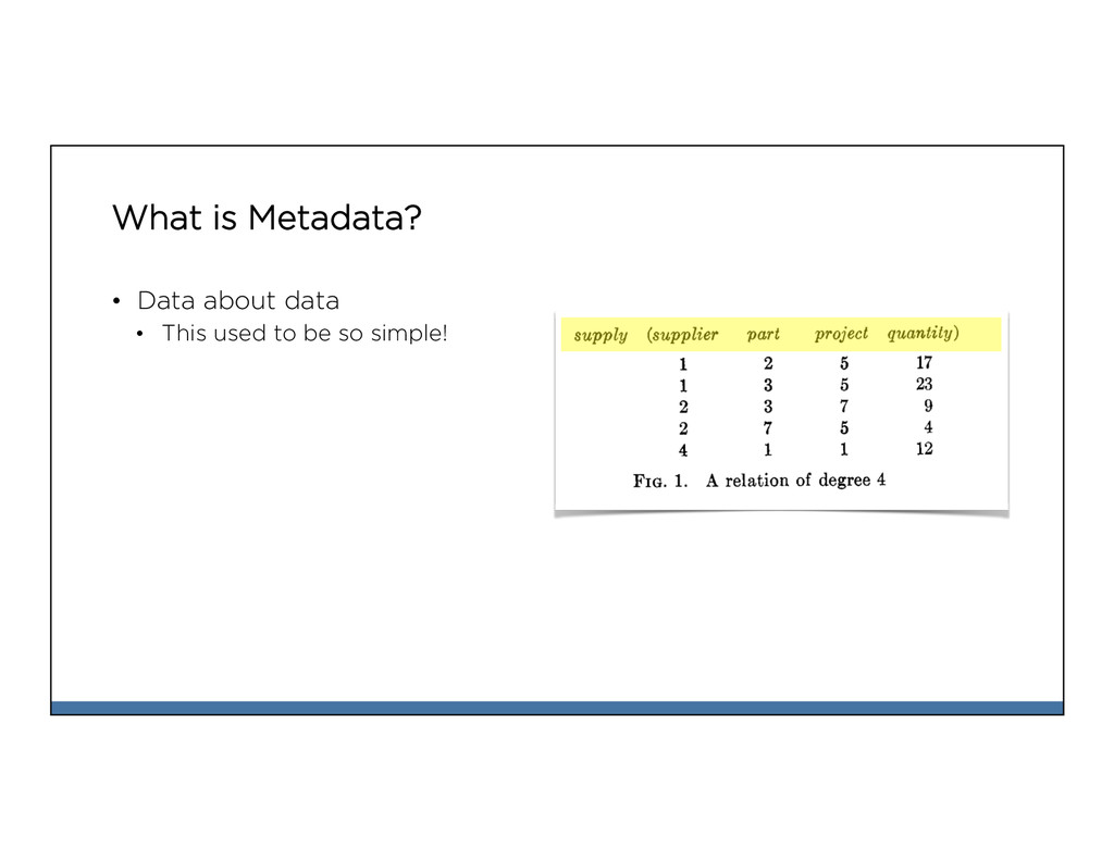 What is Metadata? • Data about data • This us...