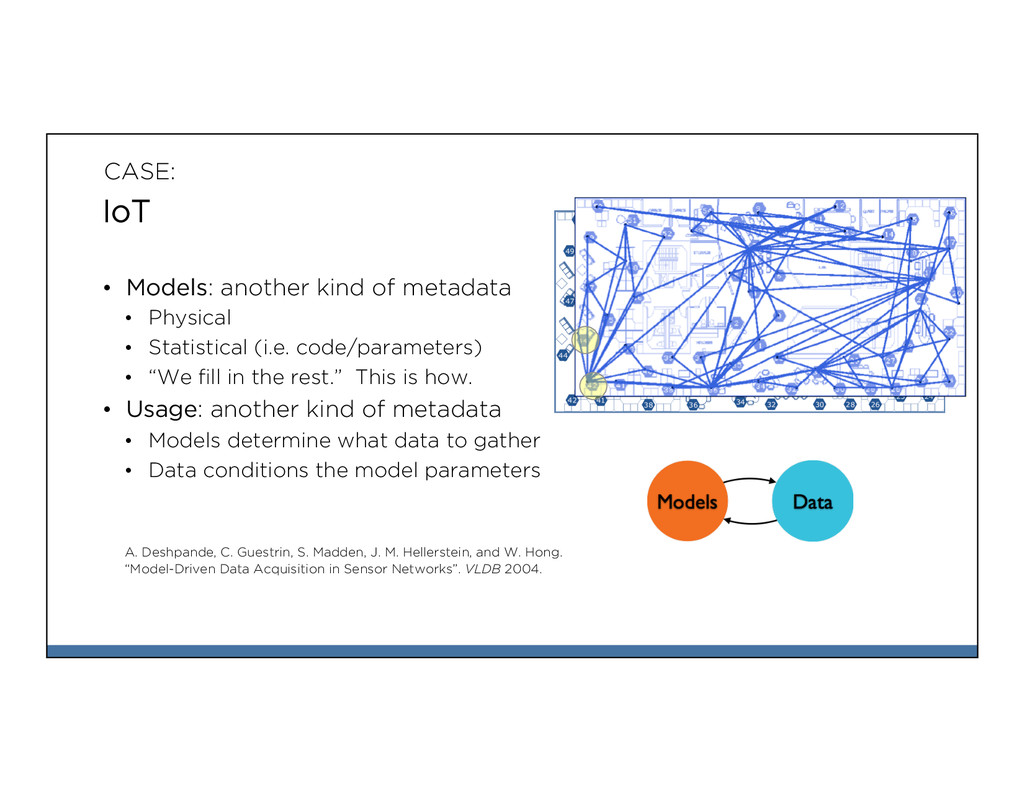 CASE: IoT • Models: another kind of metadata •...