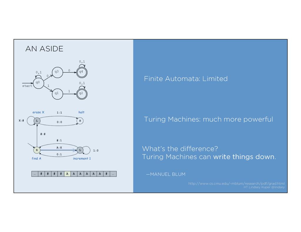 —MANUEL BLUM Finite Automata: Limited Turing Ma...